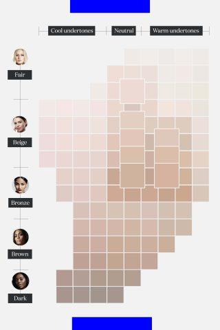 Beauty blind spot: Inclusive luxury colour cosmetics
